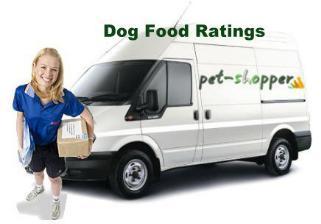 Dog food scores
