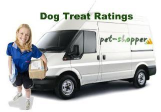 Dog Treat Ratings