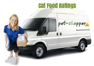 Cat Food scores